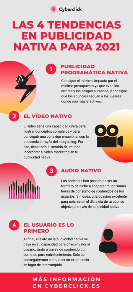 Infografia Tendencias Publicidad Nativa 2021