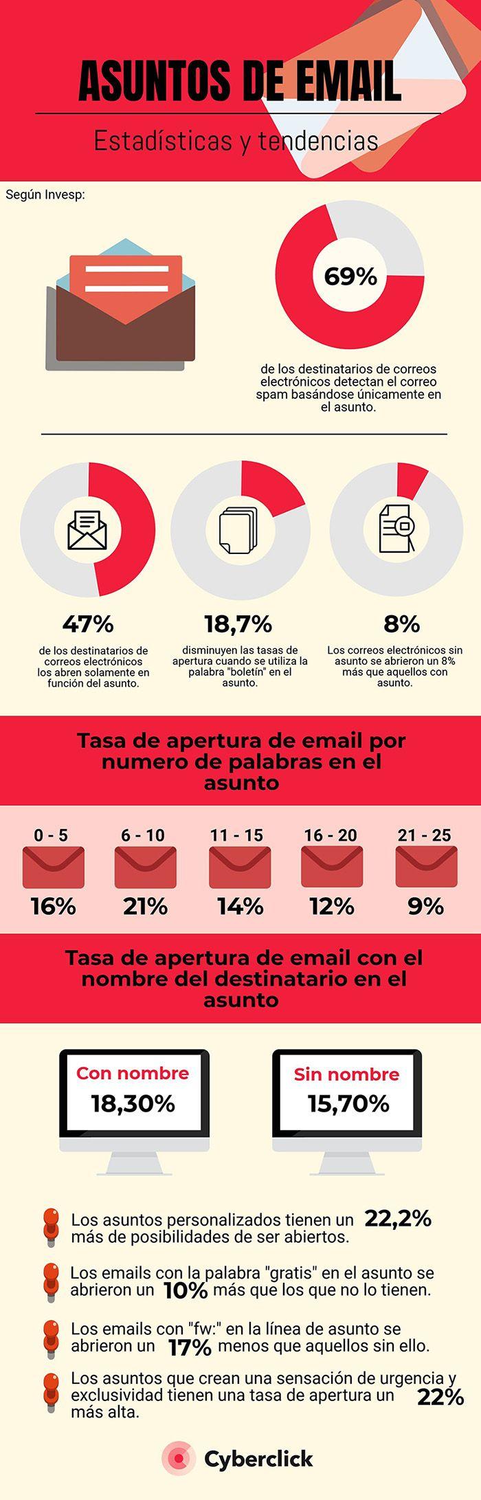 Ingofrafia-asuntos-email-compressor