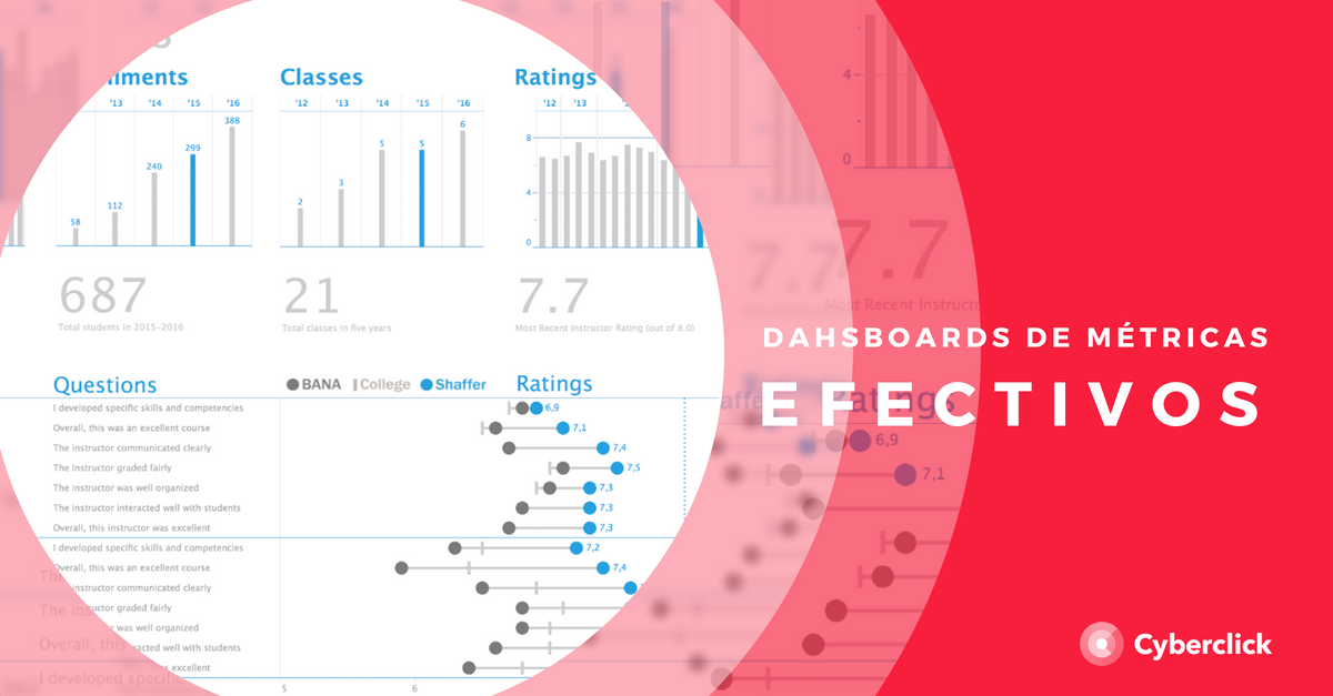 Las 10 claves de un dashboard de metricas efectivo