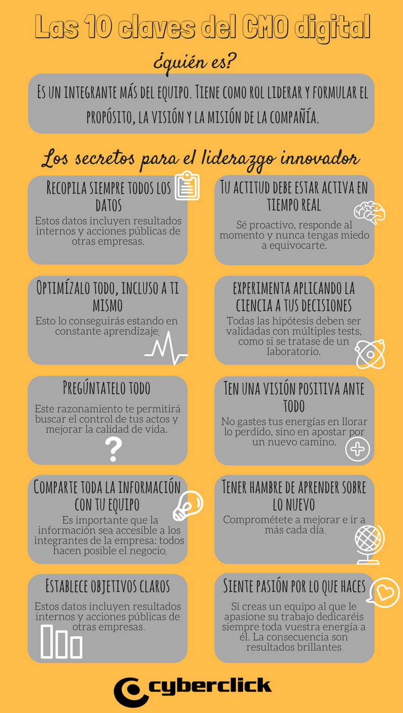 Las 10 claves del CMO digital