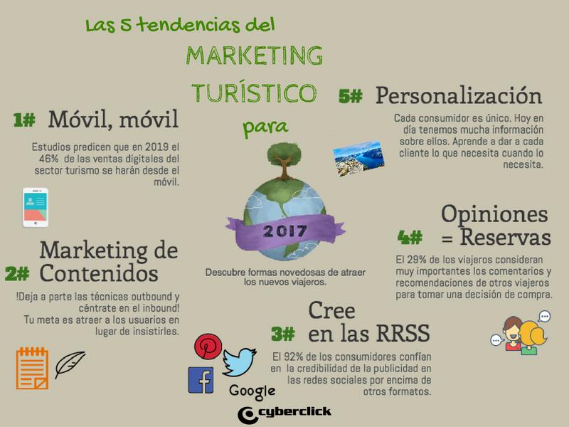 Las 5 tendencias del marketing turistico para triunfar en 2017