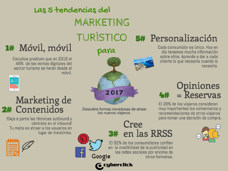 Las 5 tendencias del marketing turistico para triunfar en 2017