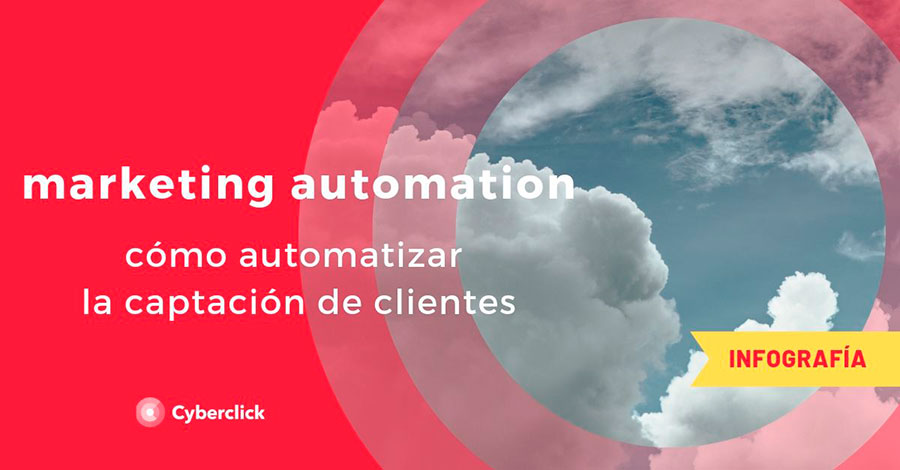 Marketing-automation-como-automatizar-la-captacion-de-clientes-1