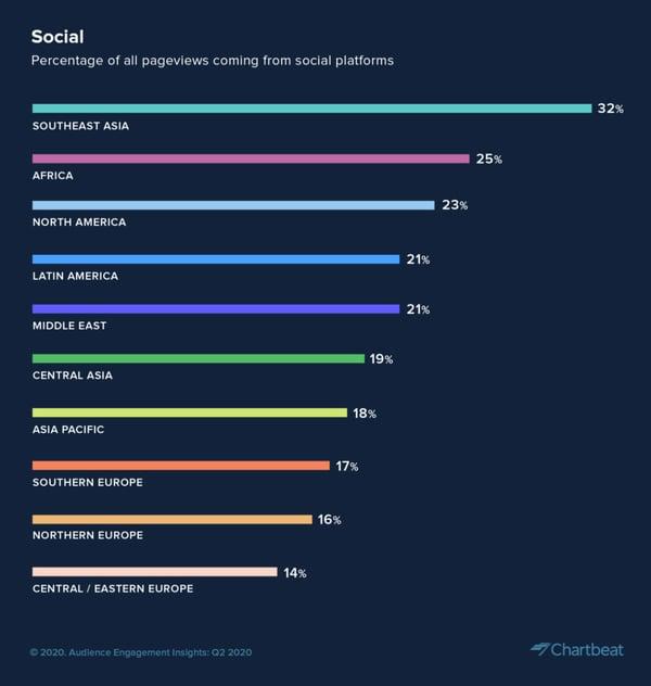 Marketing-de-contenidos-las-tendencias-del-consumo-de-contenidos-en-la-era-coronavirus-social