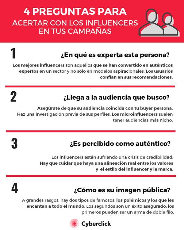 Plan para tus campanas de navidad de Mobile Marketing