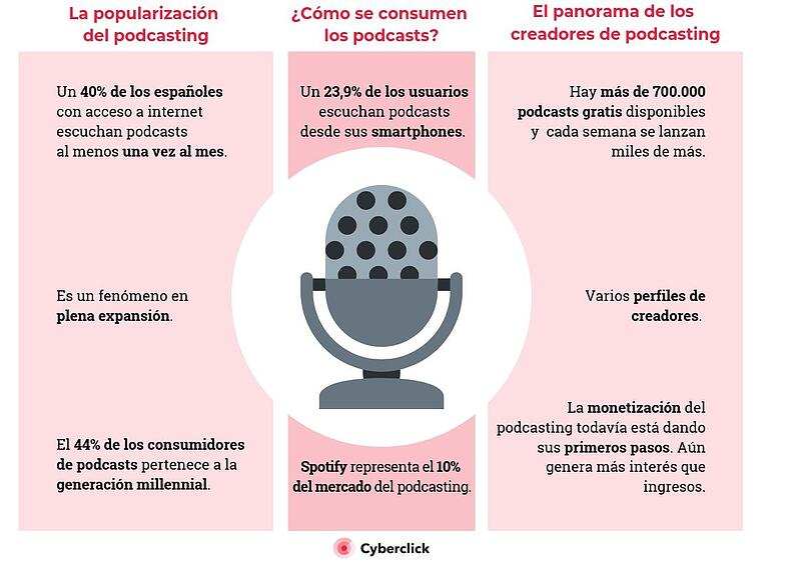 Presente y futuro del ecosistema de podcasting-2