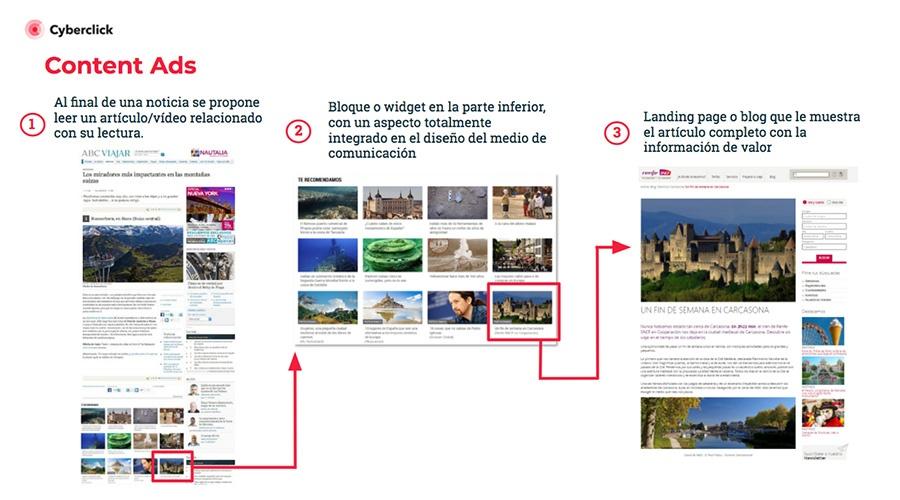 Publicidad Nativa ejemplo 3