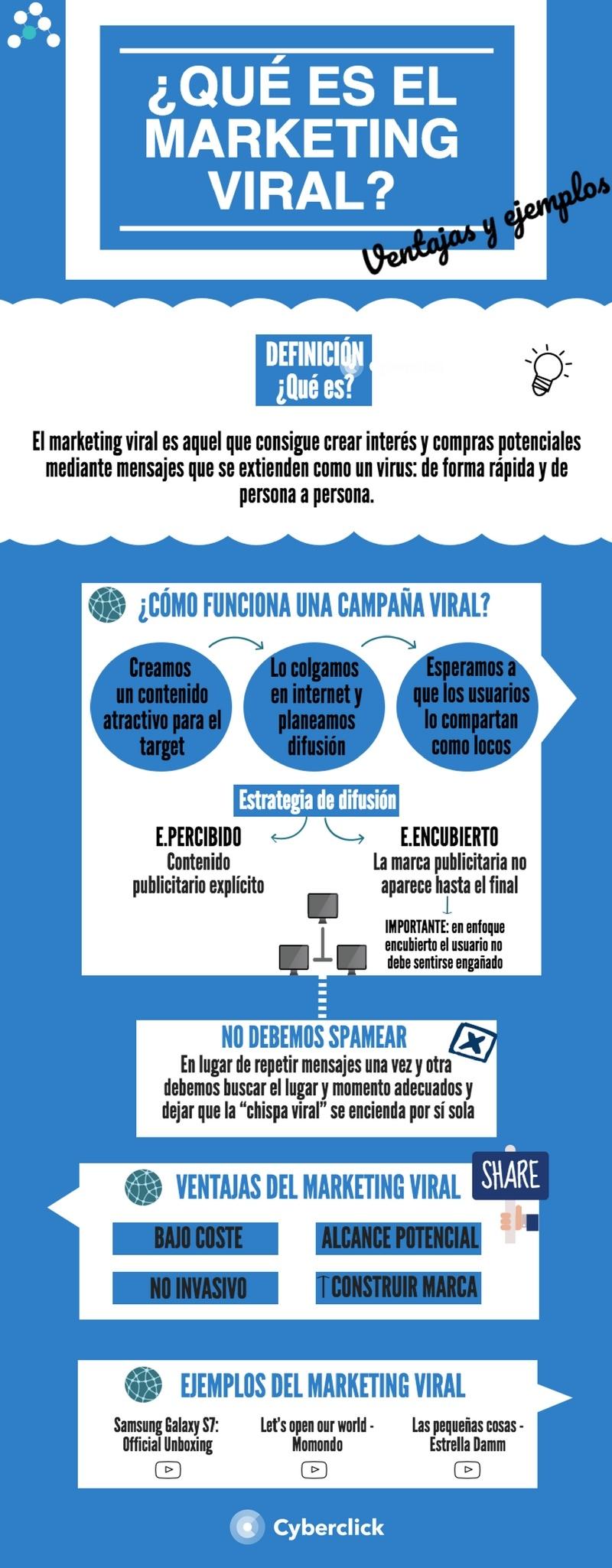 Que es el marketing viral Infografia