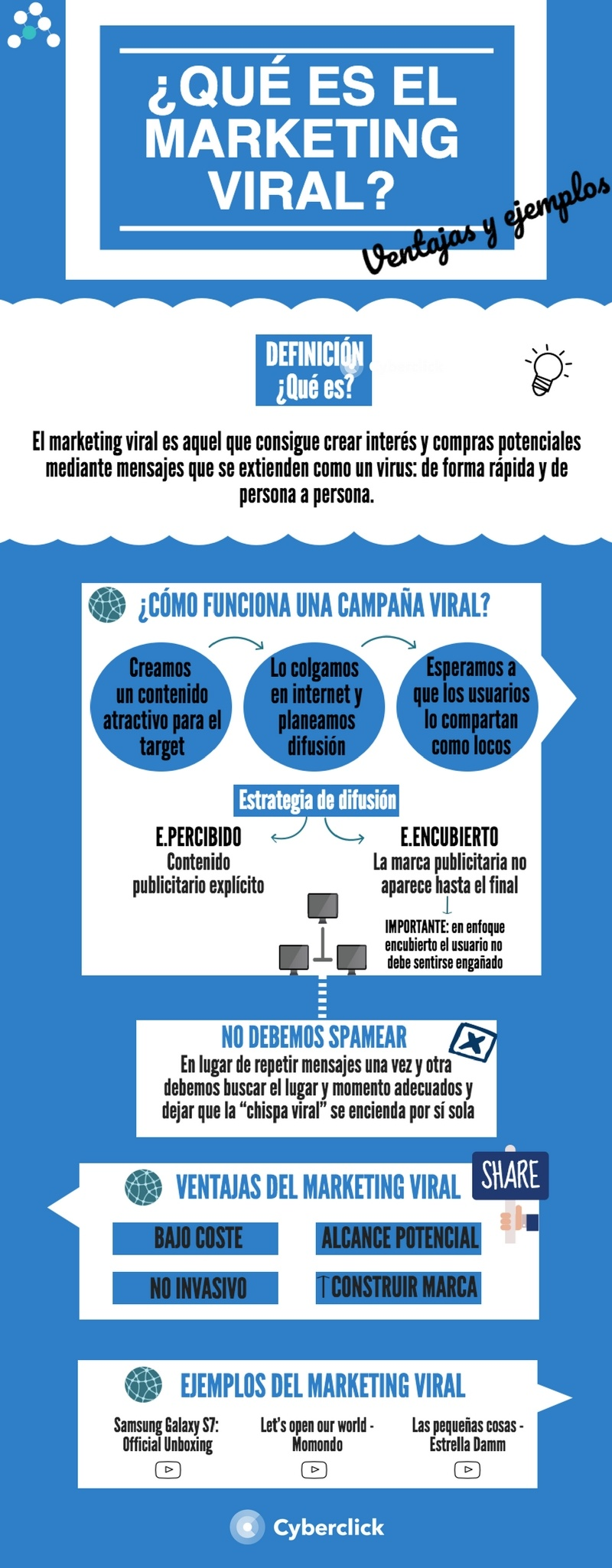 Que es el marketing viral Infografia