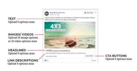 How to Use Facebook Dynamic Creative Ads?
