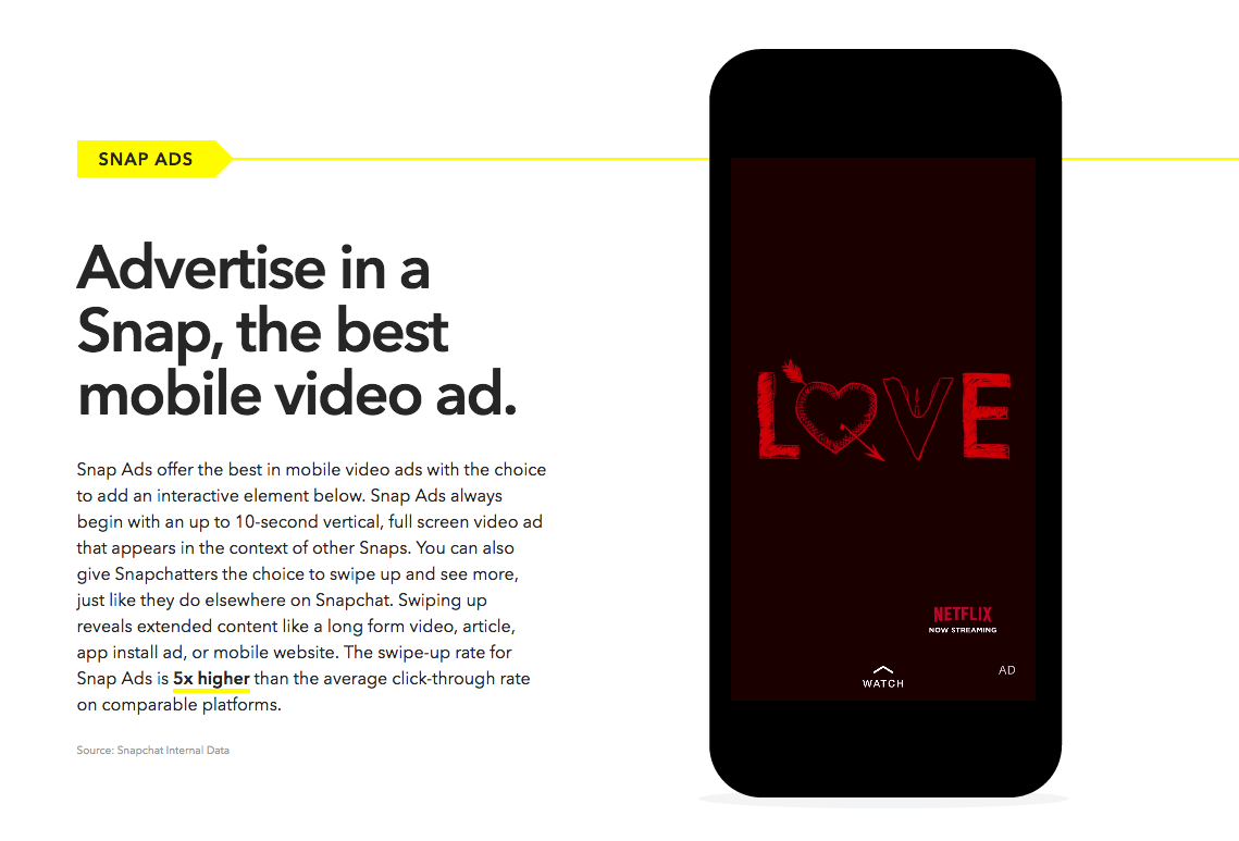 Snap Ads Advertising on Snapchat