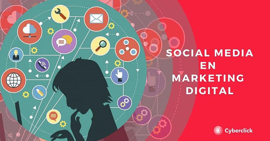 Social media en marketing digital