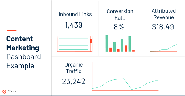 content marketing dashboard-1