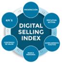 digital selling index logo