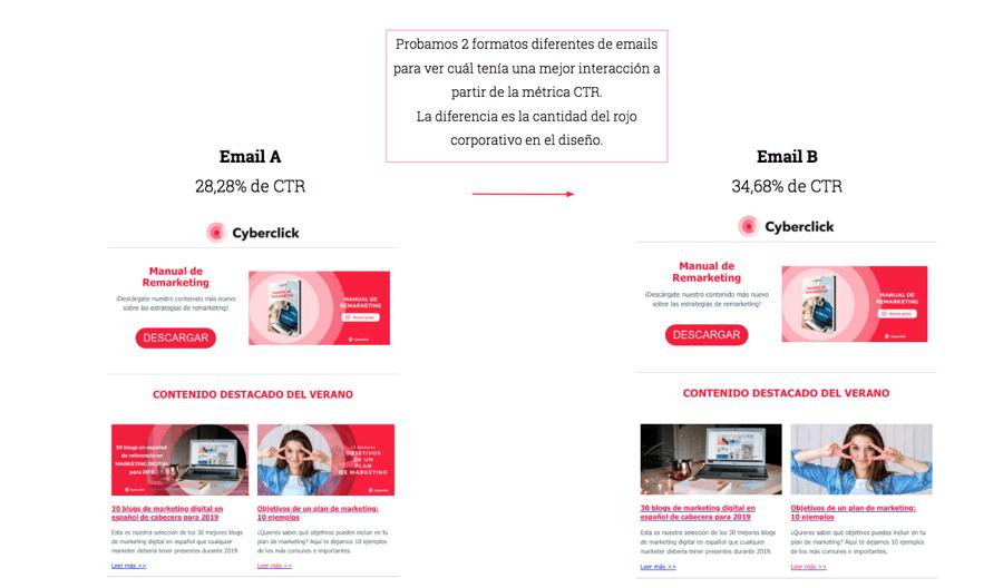 email marketing mejorar el ratio de clic