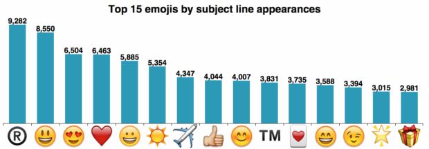 emailsubjectlines-2-e1476240595784