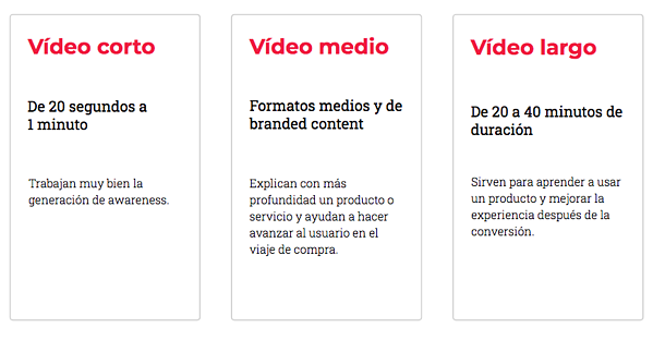 estrategia de video marketing en youtube