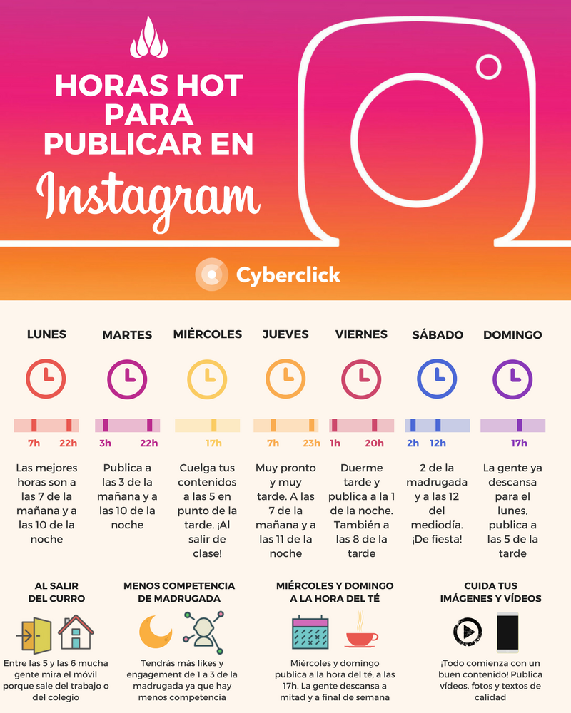 Instagram mejor hora para postear y conseguir más likes