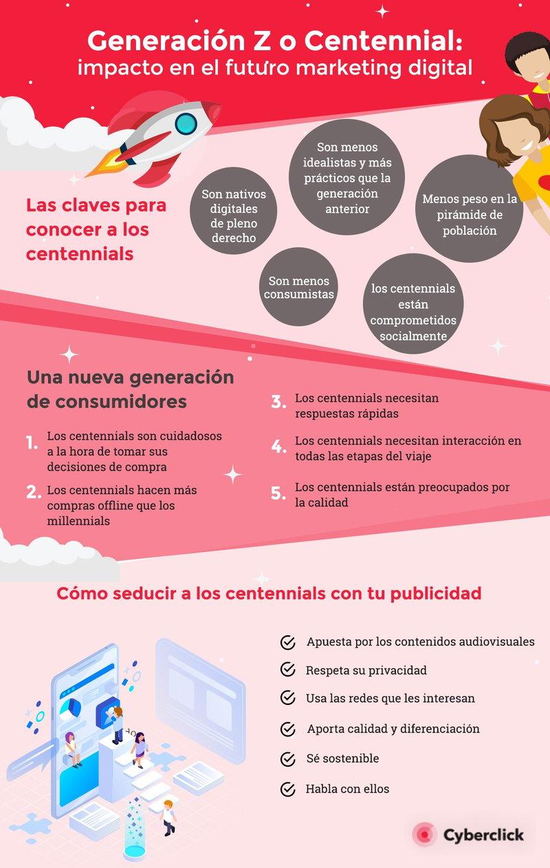 infografia_generacion_Z