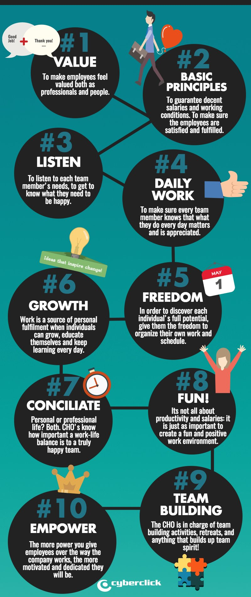 infography chief happiness officer