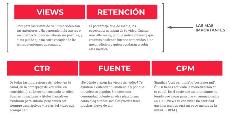las metricas de youtube que te ayudaran a hacer crecer tu canal
