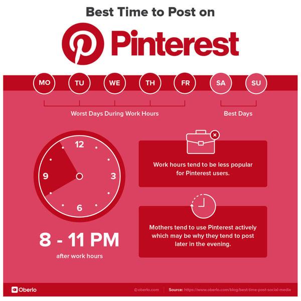 mejores-horas-para-publicar-en-pinterest
