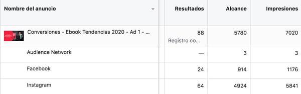 plataforma-en-facebook-ads