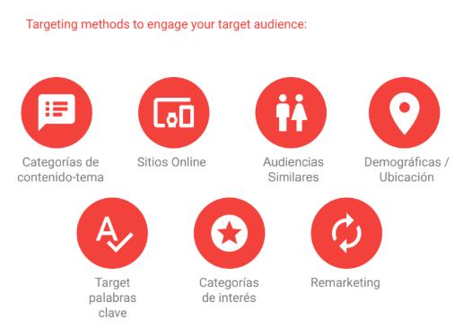 plataformas y tipos de campanas que puedes hacer en google ads2