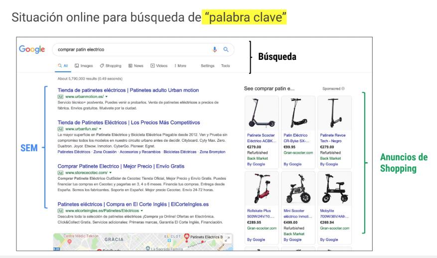 plataformas y tipos de campanas que puedes hacer en google ads5