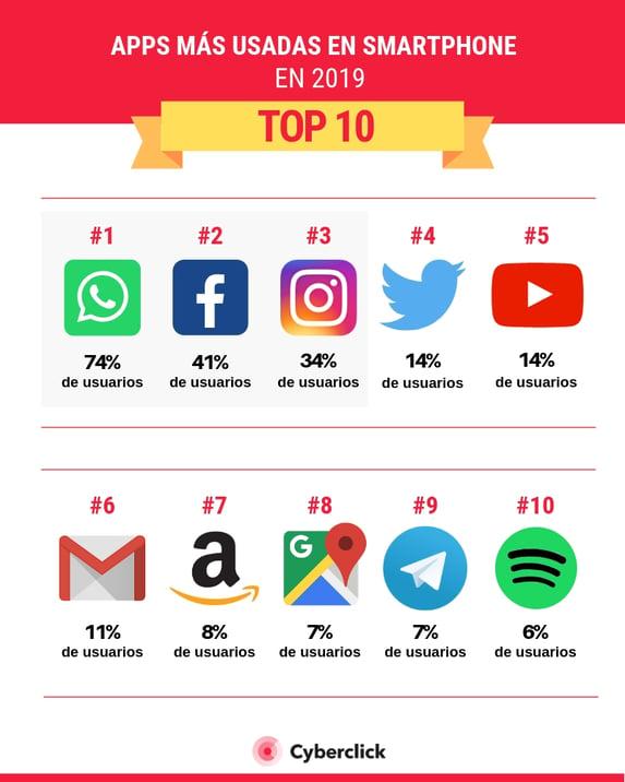 top 10 de apps mas usadas en 2019