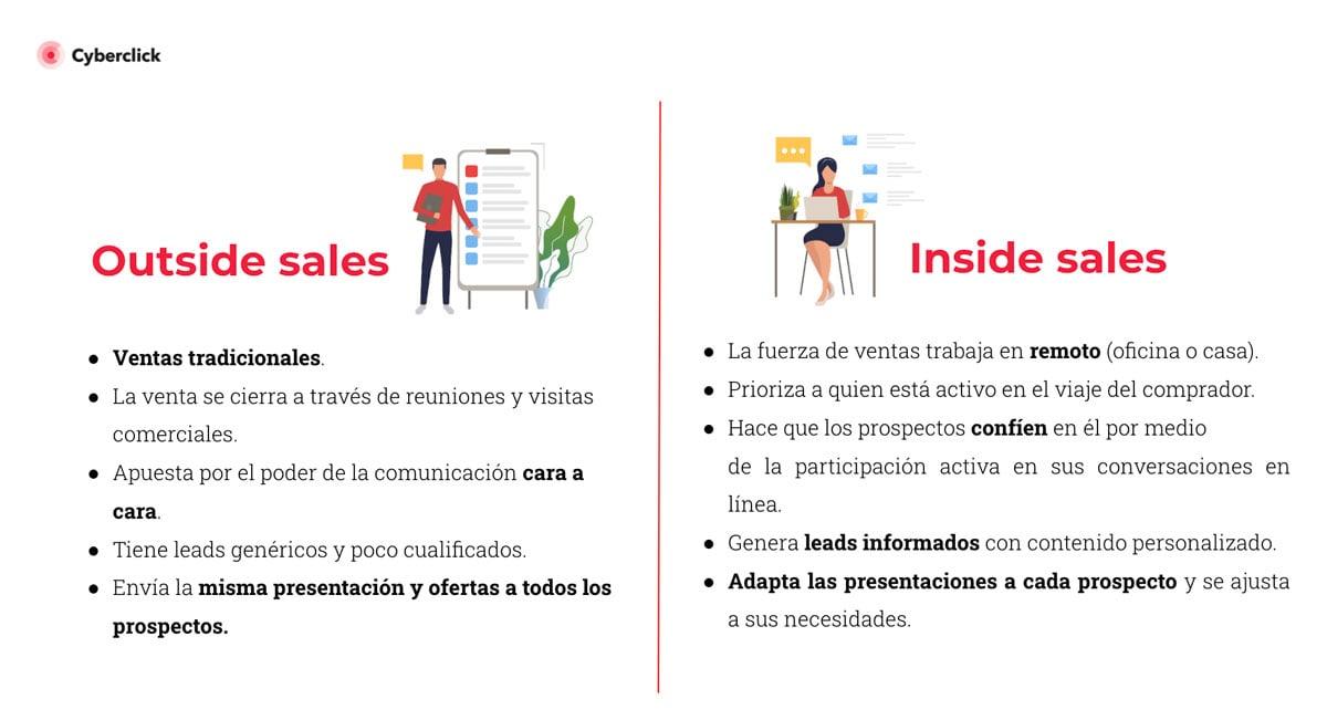 ventas-internas-vs-ventas-externas-transformacion-digital