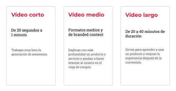 video-marketing-contenidos-para-cada-fase-del-funne