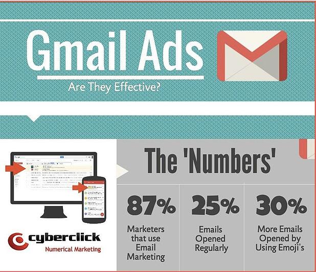 gmail-ad-FINAL.jpg