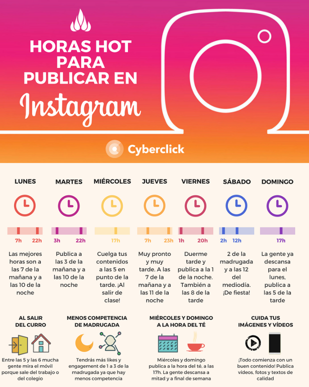 5 trucos para las mejores imágenes en Instagram