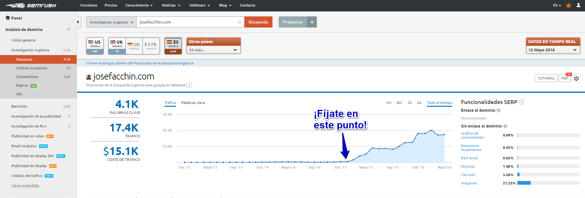 """""""Keyword research"""" para mejorar los contenidos de tu blog - Punto de inflexión"""