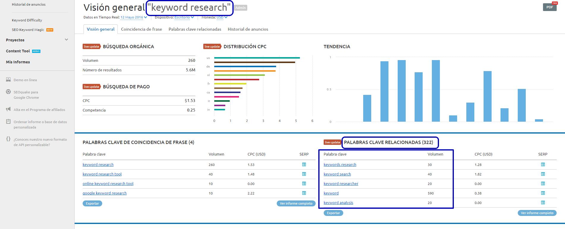 """""""Keyword research"""" para mejorar los contenidos de tu blog - Palabras clave relacionadas"""
