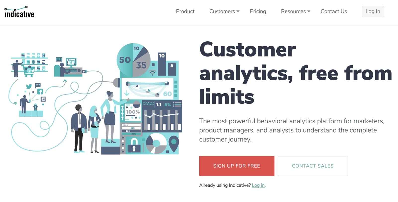 que es customer data platform - indicative