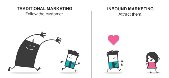 why-inbound-marketing-triumphs-in-spain-and-latin-america