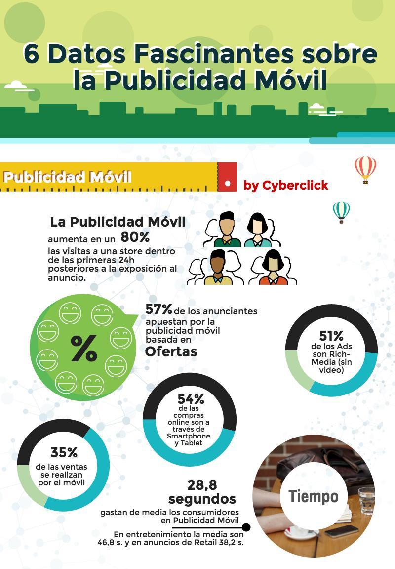 6-datos-fascinantes-sobre-la-publicidad-movil