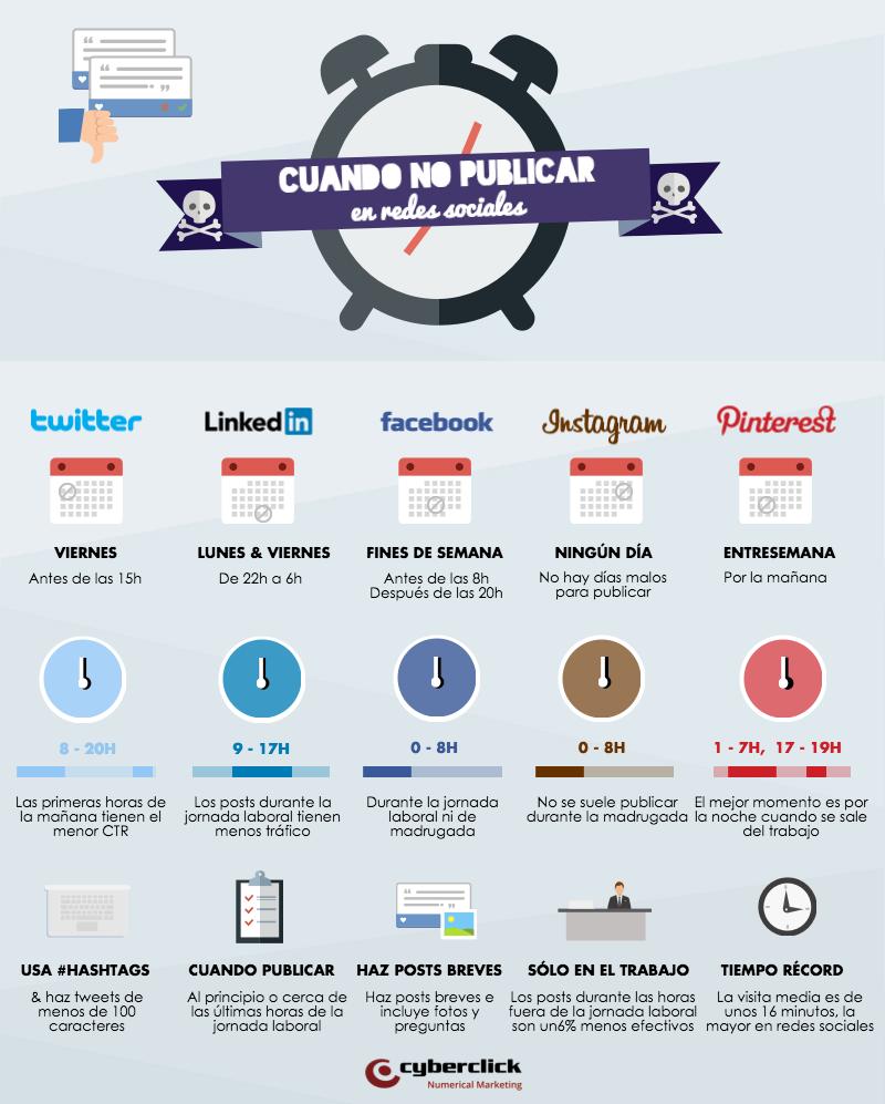 Horas muertas en las redes sociales Prohibido publicar Infografia